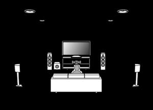 Example of a 5.1.4 Surround sound setup